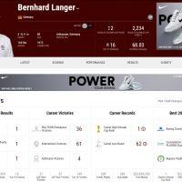 Bernhard Langer spielt phänomenale Saison 2017